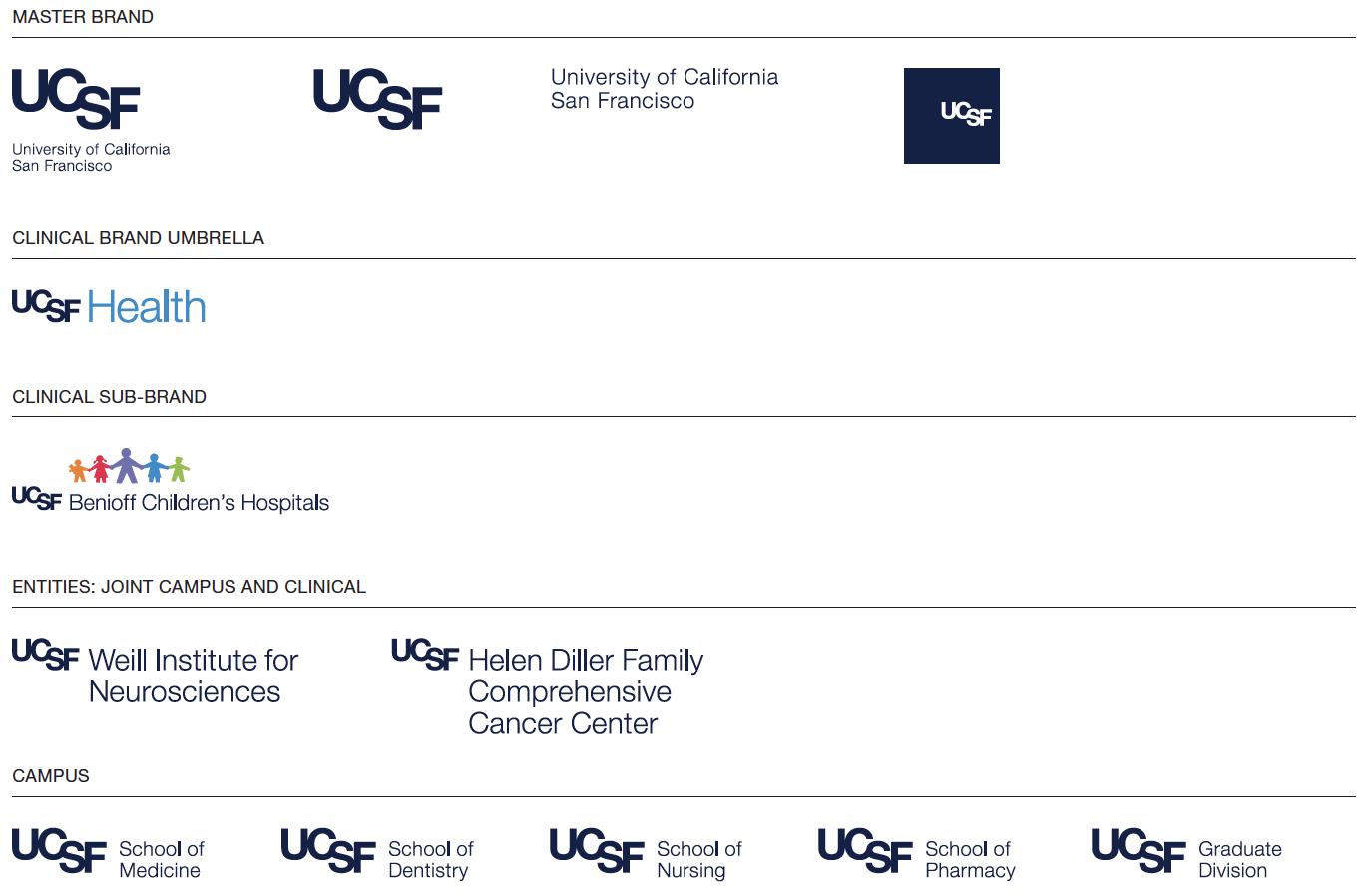 UCSF Health | UCSF Brand Identity